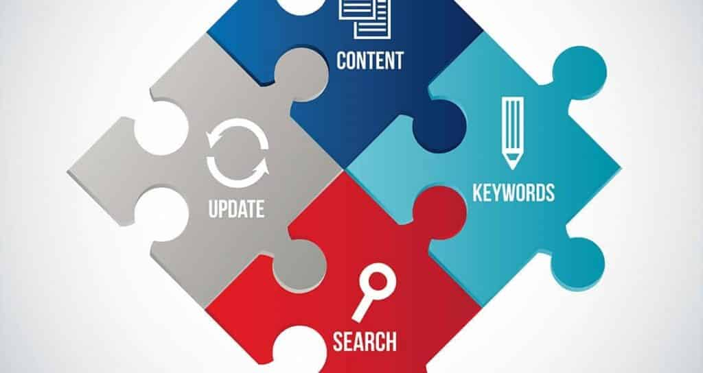 Contemporary SEO Strategies to Rely on 2017 that Help Improve Your Rankings