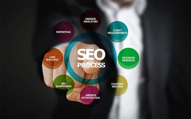 Reasons Why SEO is Essential for Business